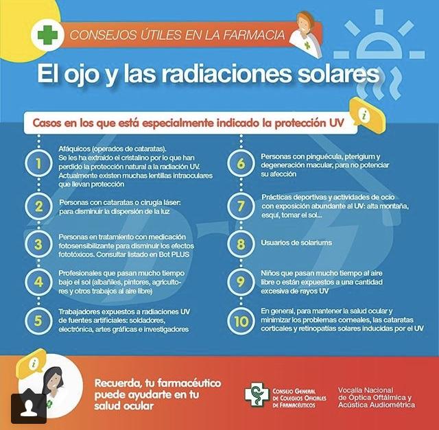 El ojo y las radiaciones solares