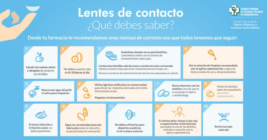 Todo lo que debes saber acerca de las lentes de contacto - Farmacia Óptica Santa Aurelia